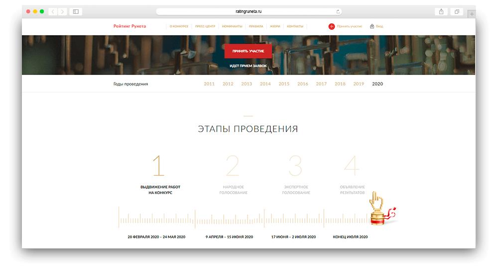 Скриншот этапы проведения