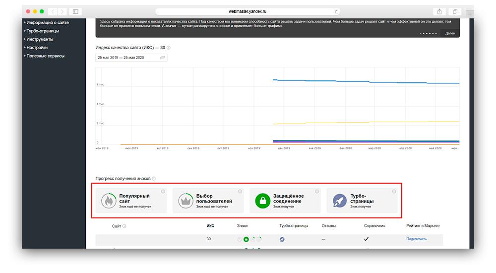 Скриншот инсрукция как открыть показатели качества веб мастер шаг 2