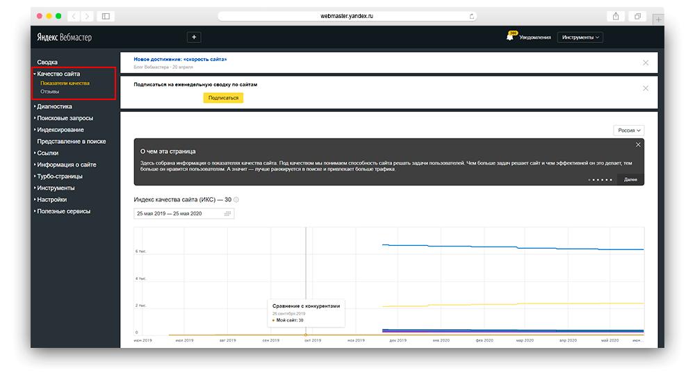 Скриншот инсрукция как открыть показатели качества веб мастер