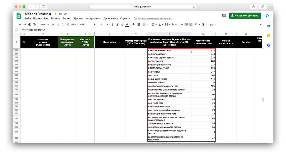 Скриншот структурирования запросов от большего к меньшему для seo статьи