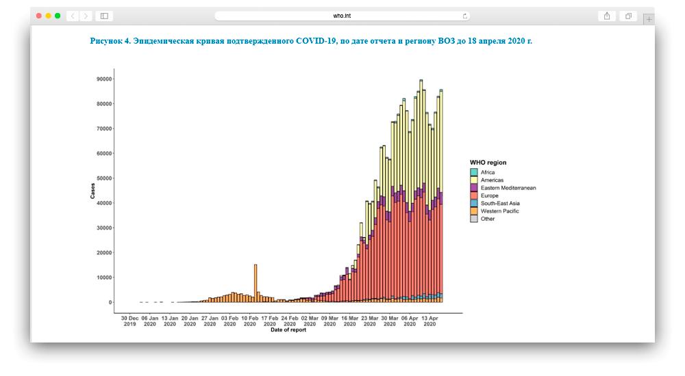 Скриншот таблица по коронавирусу воз окна овертона